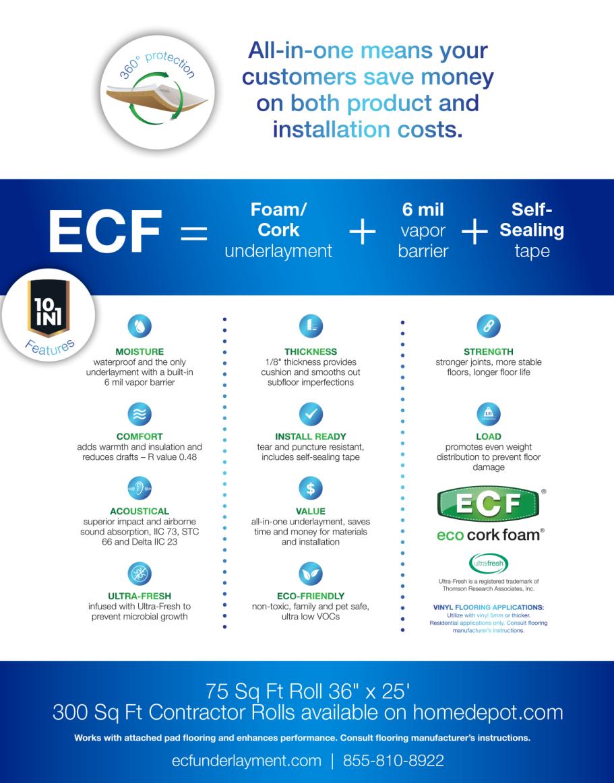 Eco Cork Foam Underlayment Product Brochure 2