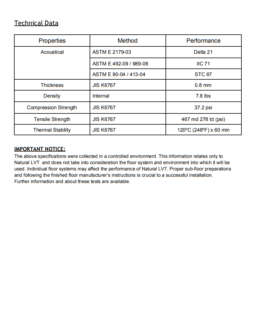 Natural LVT SG Premium Underlayment Installation Guide 2